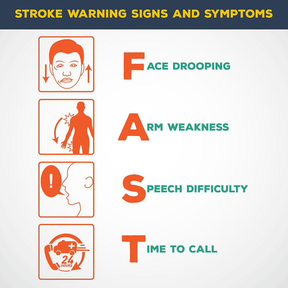 stroke cerebrovascular accident all the facts gnc dubai