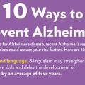 Prevent Alzheimer Dubai