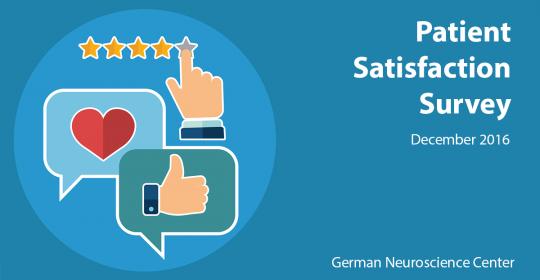 Patient Satisfaction Survey – DEC 16