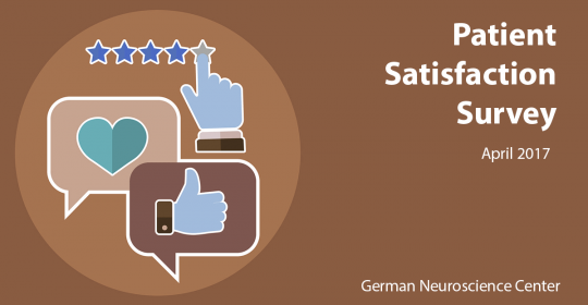 Patient Satisfaction Survey – April 17