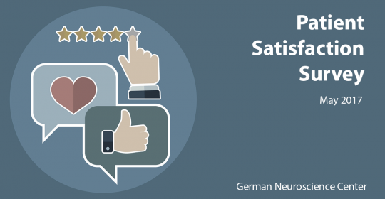 Patient Satisfaction Survey – May 17