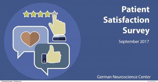 Patient Satisfaction Survey – Sep 17