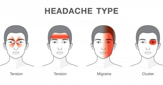 How to Combat Migraine Triggers